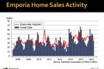 2015 Emporia Economic Outlook Conference Presentation