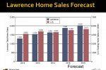 Lawrence Board of Realtors® Presentation