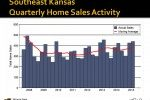 2015 Pittsburg Economic Outlook Conference Presentation