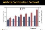 2016 Wichita Housing Market Forecast Presentation