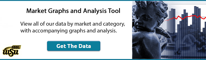 Graphs and Analysis