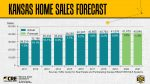 2021 Kansas Housing Markets Forecast Presentation