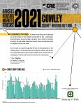 2021 Cowley County Housing Outlook