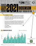 2021 Dickinson County Housing Outlook
