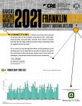 2021 Franklin County Housing Outlook