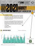 2021 Harvey County Housing Outlook
