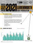 2021 Leavenworth County Housing Outlook