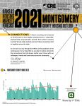 2021 Montgomery County Housing Outlook